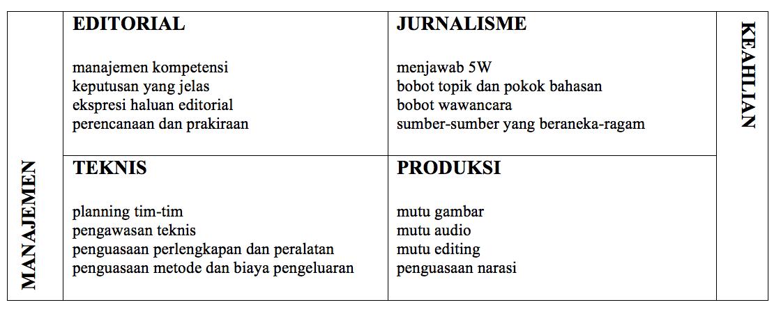 capture-indonesien